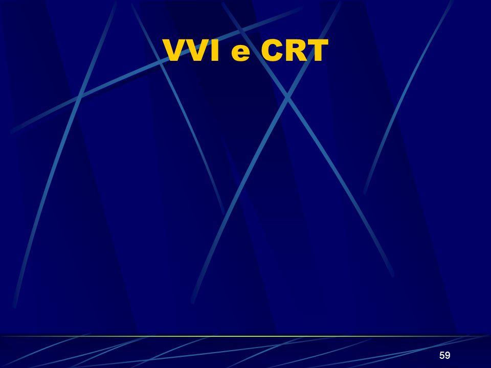 59 VVI e CRT