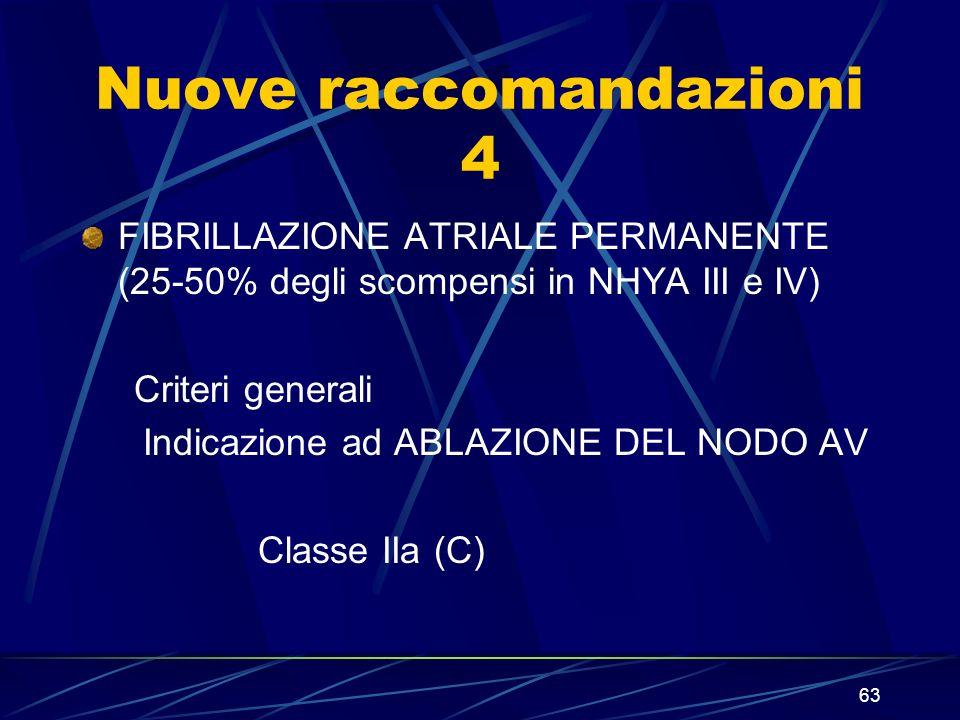 63 Nuove raccomandazioni 4 FIBRILLAZIONE ATRIALE PERMANENTE (25-50% degli scompensi in NHYA III e IV) Criteri generali Indicazione ad ABLAZIONE DEL NO