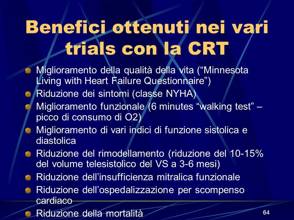 64 Benefici ottenuti nei vari trials con la CRT Miglioramento della qualità della vita (Minnesota Living with Heart Failure Questionnaire) Riduzione d