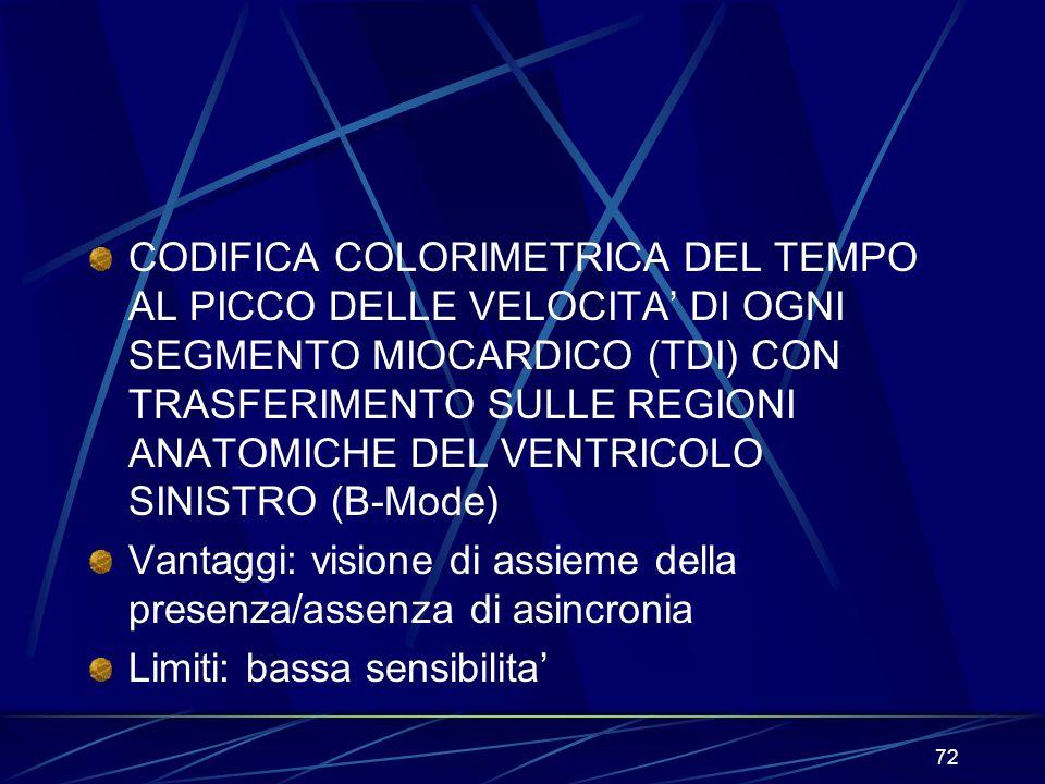 72 CODIFICA COLORIMETRICA DEL TEMPO AL PICCO DELLE VELOCITA DI OGNI SEGMENTO MIOCARDICO (TDI) CON TRASFERIMENTO SULLE REGIONI ANATOMICHE DEL VENTRICOL