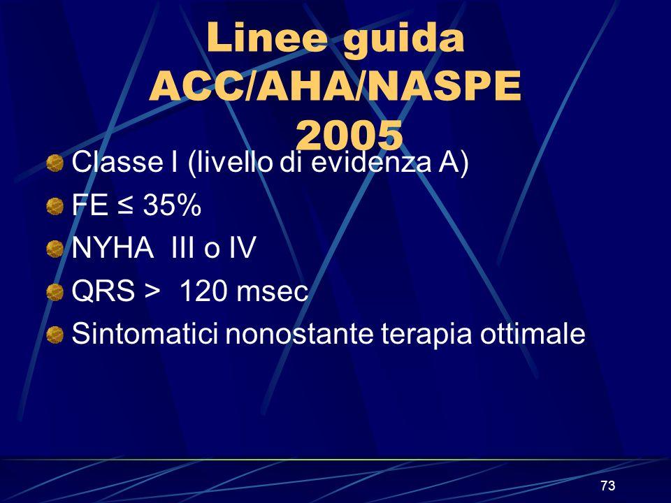 73 Linee guida ACC/AHA/NASPE 2005 Classe I (livello di evidenza A) FE 35% NYHA III o IV QRS > 120 msec Sintomatici nonostante terapia ottimale