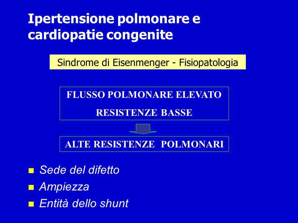 Sindrome di Eisenmenger - Fisiopatologia FLUSSO POLMONARE ELEVATO RESISTENZE BASSE ALTE RESISTENZE POLMONARI Ipertensione polmonare e cardiopatie congenite Sede del difetto Ampiezza Entità dello shunt
