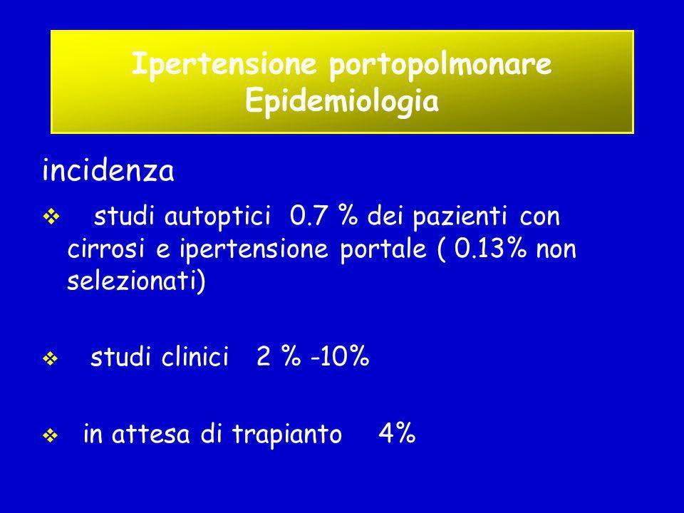incidenza studi autoptici 0.7 % dei pazienti con cirrosi e ipertensione portale ( 0.13% non selezionati) studi clinici 2 % -10% in attesa di trapianto 4% Ipertensione portopolmonare Epidemiologia