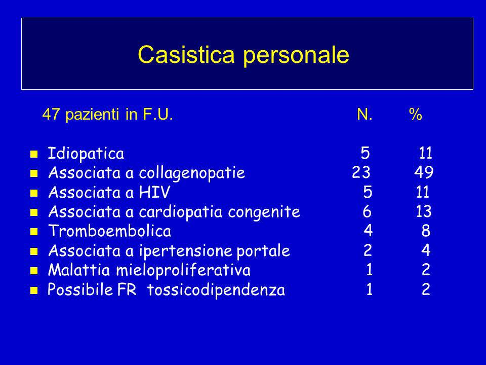 Casistica personale 47 pazienti in F.U. N. % Idiopatica 5 11 Associata a collagenopatie 23 49 Associata a HIV 5 11 Associata a cardiopatia congenite 6