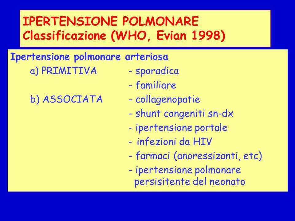 IPERTENSIONE POLMONARE Classificazione (WHO, Evian 1998) Ipertensione polmonare arteriosa a) PRIMITIVA- sporadica - familiare b) ASSOCIATA- collagenopatie - shunt congeniti sn-dx - ipertensione portale - infezioni da HIV - farmaci (anoressizanti, etc) - ipertensione polmonare persisitente del neonato