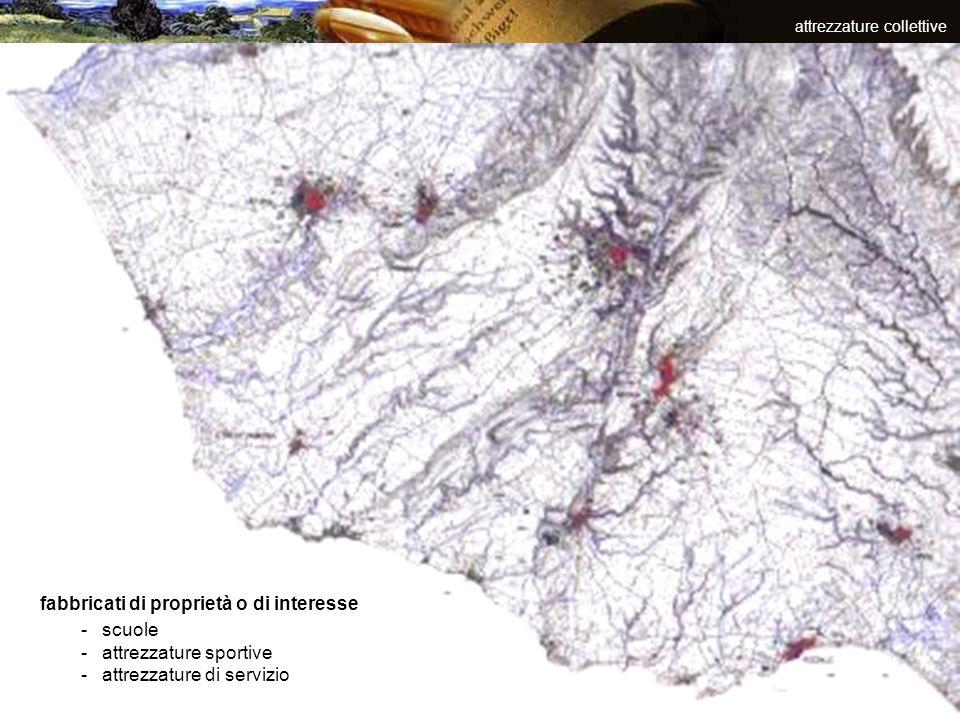 beni culturali Principali argomenti : -tutela e sviluppo -Itinerari tematici -catalogazione -sinergie con la Soprintendenza -livello provinciale del Piano Paesistico