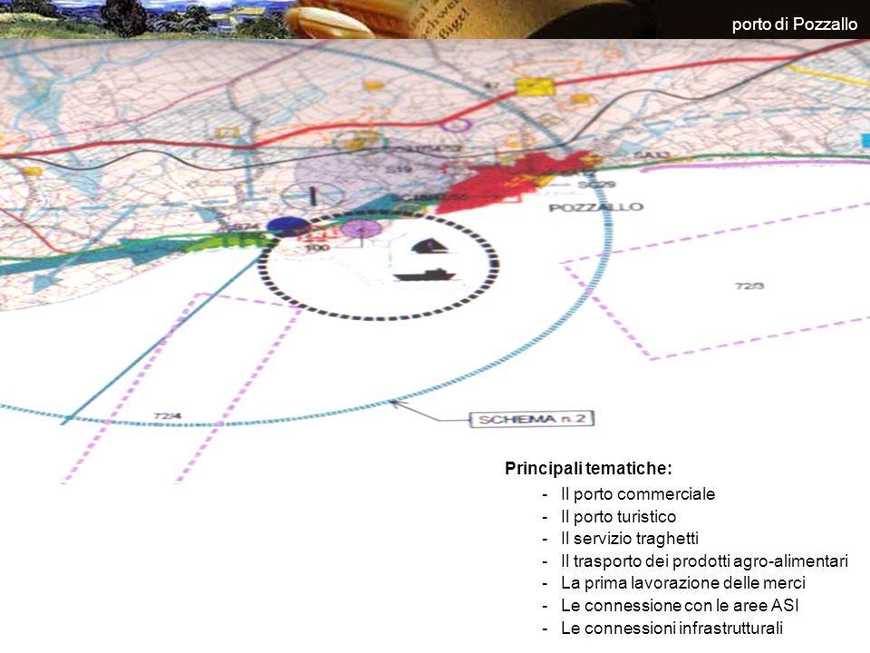 conclusione legislazione urbanistica nazionale pianificazione paesaggistica regionale competenze delle Province in materia paesaggio Abbiamo parlato di: