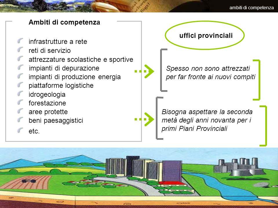 orientamenti e prescrizioni Azioni vincolanti Azioni orientative Modalità compartecipative di attuazione che coinvolgono gli altri enti locale componente ambientale e paesaggistica La Provincia assume il ruolo di arbitro per la costruzione del consenso