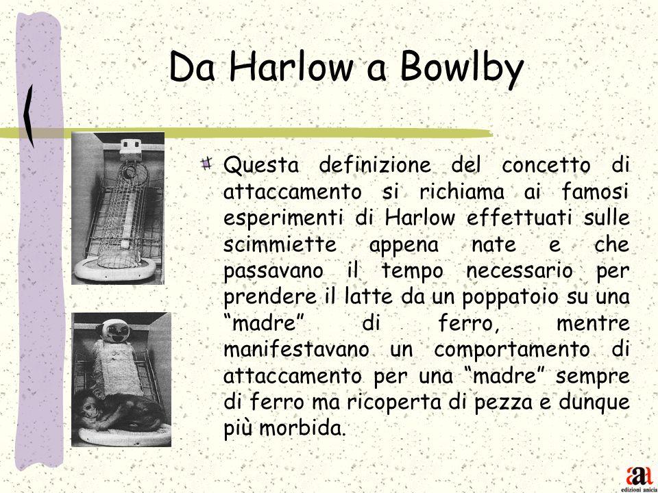 Da Harlow a Bowlby Questa definizione del concetto di attaccamento si richiama ai famosi esperimenti di Harlow effettuati sulle scimmiette appena nate