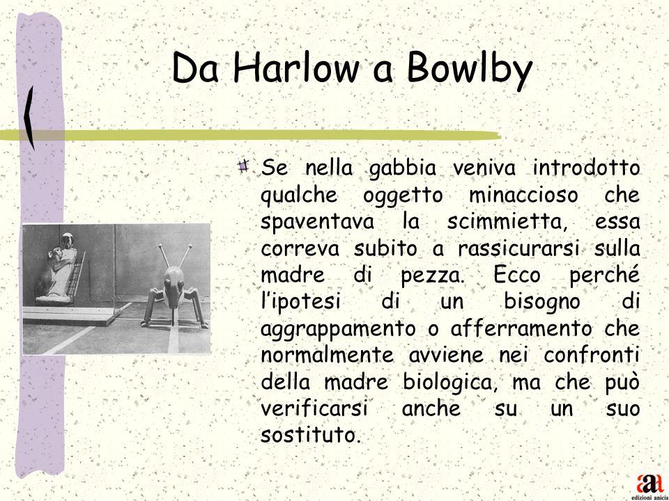 Da Harlow a Bowlby Se nella gabbia veniva introdotto qualche oggetto minaccioso che spaventava la scimmietta, essa correva subito a rassicurarsi sulla