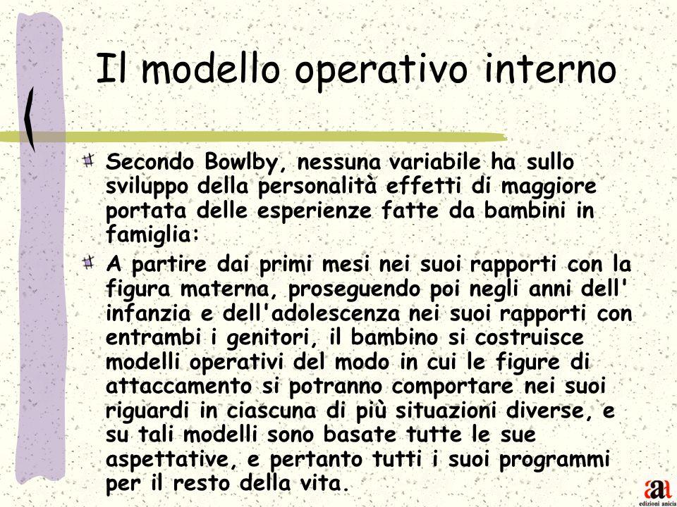 Il modello operativo interno Secondo Bowlby, nessuna variabile ha sullo sviluppo della personalità effetti di maggiore portata delle esperienze fatte