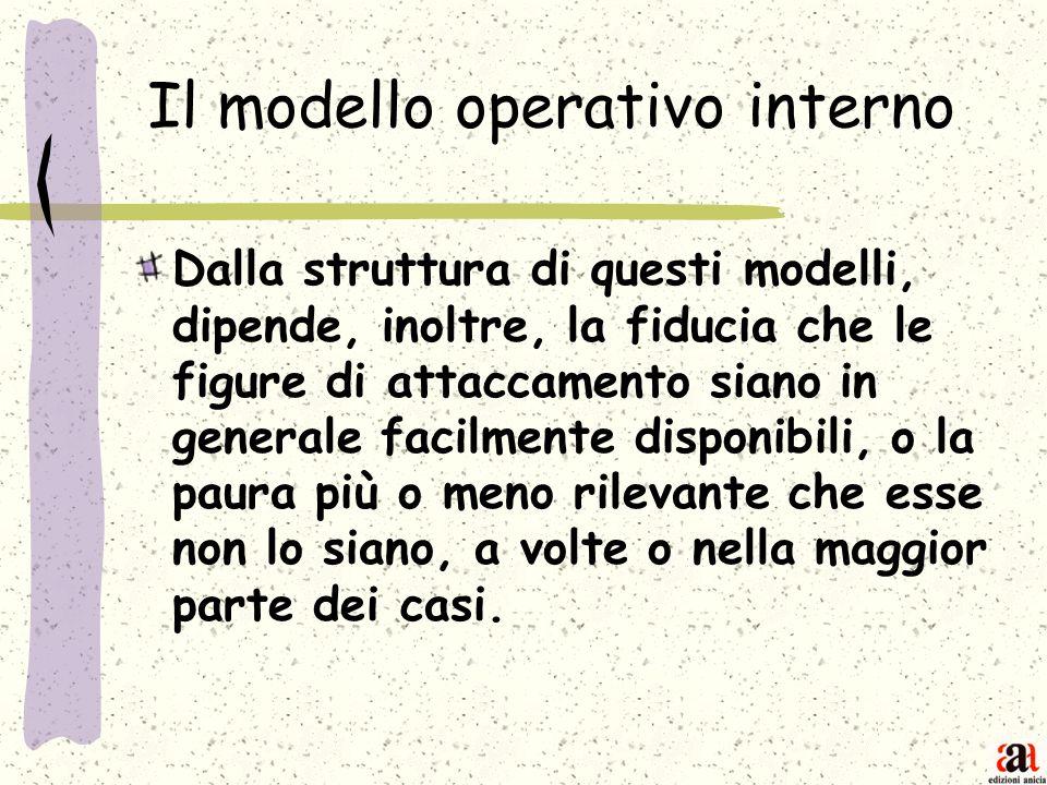Il modello operativo interno Dalla struttura di questi modelli, dipende, inoltre, la fiducia che le figure di attaccamento siano in generale facilment