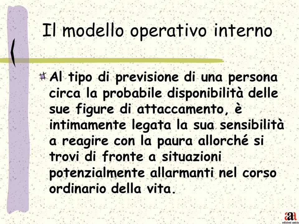 Il modello operativo interno Al tipo di previsione di una persona circa la probabile disponibilità delle sue figure di attaccamento, è intimamente leg