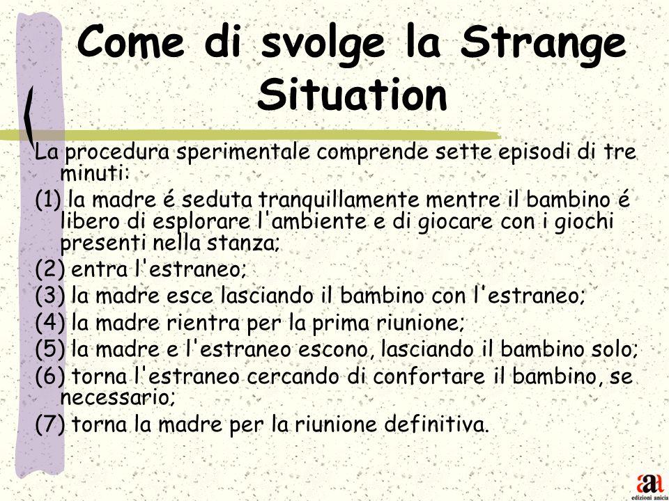 Come di svolge la Strange Situation La procedura sperimentale comprende sette episodi di tre minuti: (1) la madre é seduta tranquillamente mentre il b