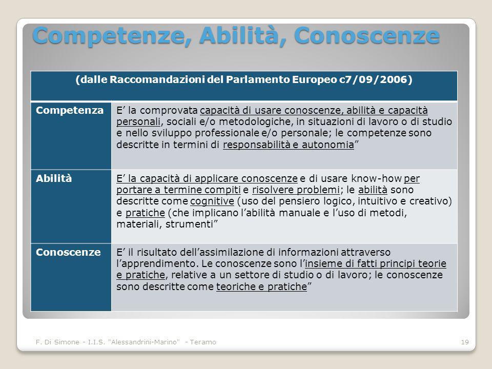 Competenze, Abilità, Conoscenze F. Di Simone - I.I.S.