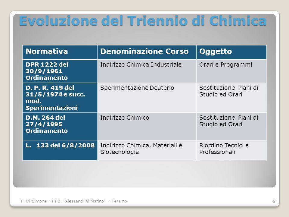 Evoluzione del Triennio di Chimica F. Di Simone - I.I.S.