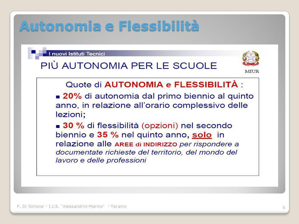 Autonomia e Flessibilità F. Di Simone - I.I.S. Alessandrini-Marino - Teramo 6