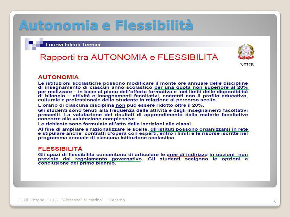 Classi di Concorso Triennio F.Di Simone - I.I.S. Alessandrini-Marino - Teramo 27 Cl.