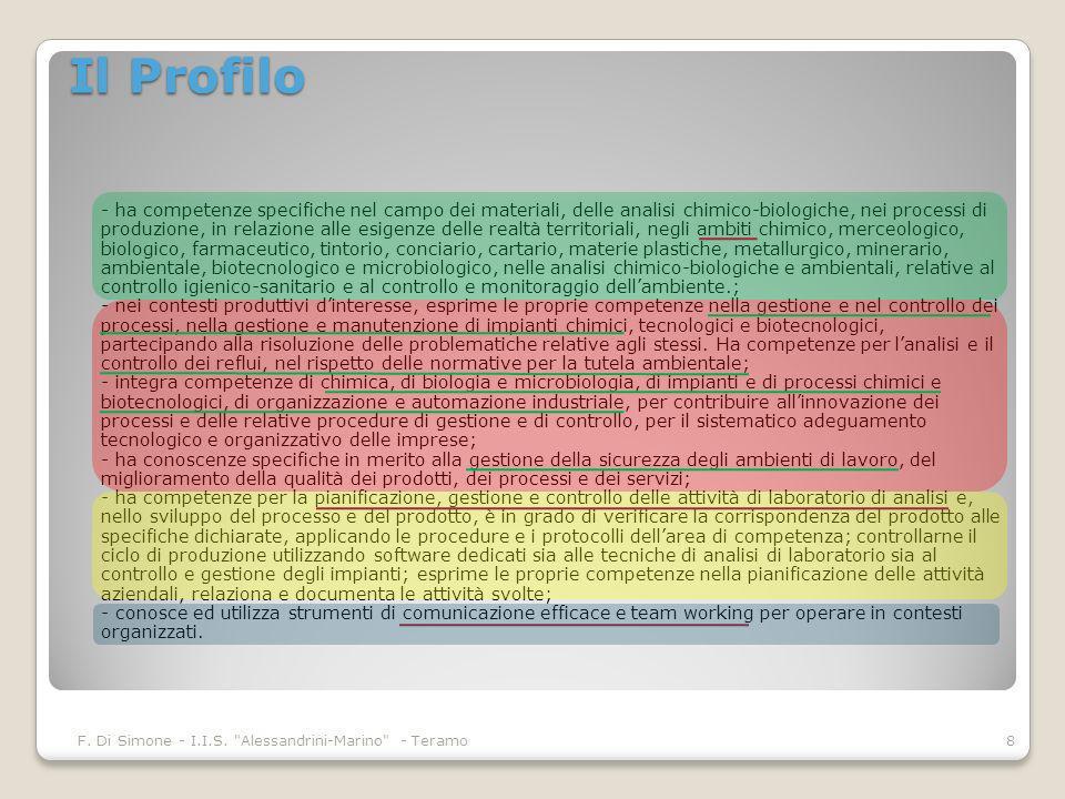 - ha competenze specifiche nel campo dei materiali, delle analisi chimico-biologiche, nei processi di produzione, in relazione alle esigenze delle realtà territoriali, negli ambiti chimico, merceologico, biologico, farmaceutico, tintorio, conciario, cartario, materie plastiche, metallurgico, minerario, ambientale, biotecnologico e microbiologico, nelle analisi chimico-biologiche e ambientali, relative al controllo igienico-sanitario e al controllo e monitoraggio dellambiente.; - nei contesti produttivi dinteresse, esprime le proprie competenze nella gestione e nel controllo dei processi, nella gestione e manutenzione di impianti chimici, tecnologici e biotecnologici, partecipando alla risoluzione delle problematiche relative agli stessi.