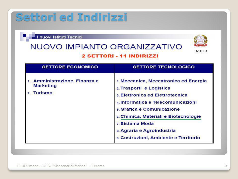 Settori ed Indirizzi F. Di Simone - I.I.S. Alessandrini-Marino - Teramo 9