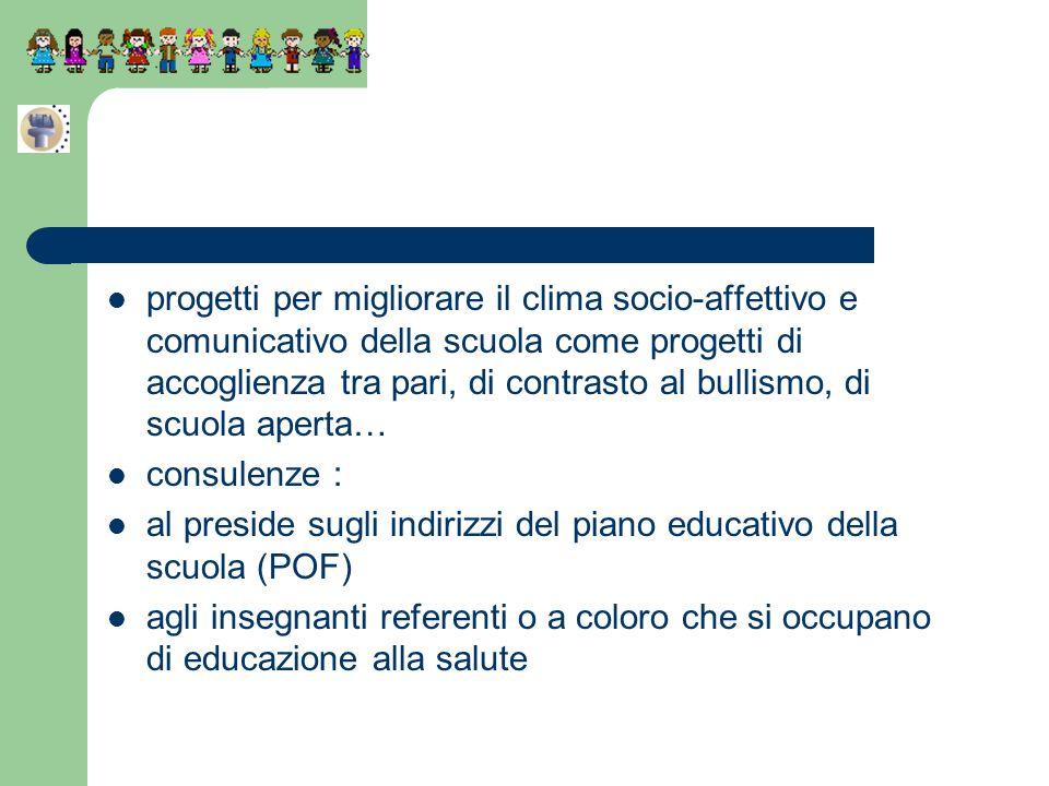 progetti per migliorare il clima socio-affettivo e comunicativo della scuola come progetti di accoglienza tra pari, di contrasto al bullismo, di scuol