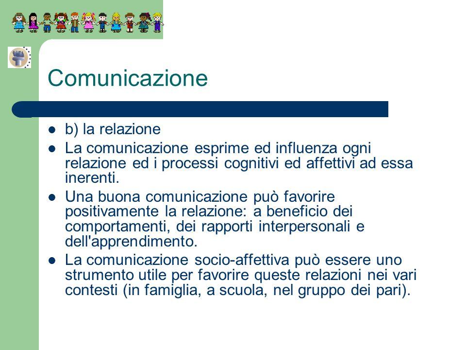 Comunicazione b) la relazione La comunicazione esprime ed influenza ogni relazione ed i processi cognitivi ed affettivi ad essa inerenti. Una buona co