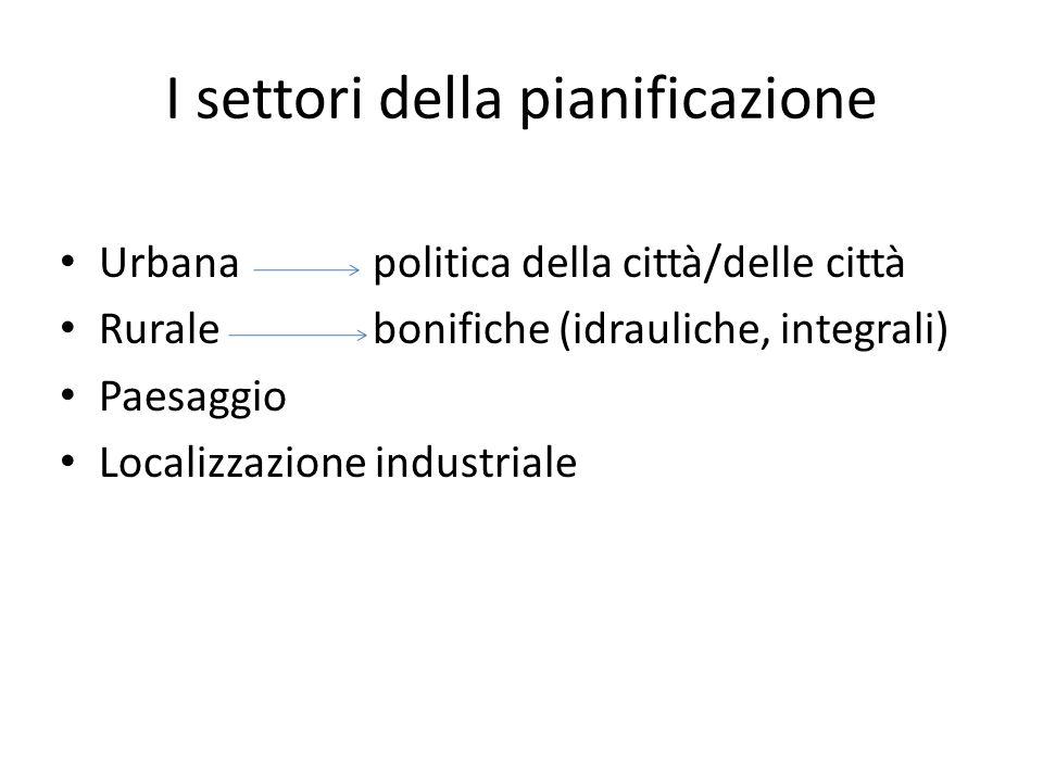 I settori della pianificazione Urbanapolitica della città/delle città Ruralebonifiche (idrauliche, integrali) Paesaggio Localizzazione industriale
