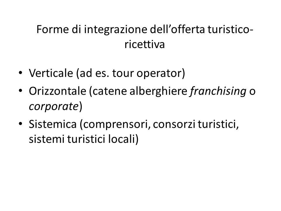 Forme di integrazione dellofferta turistico- ricettiva Verticale (ad es. tour operator) Orizzontale (catene alberghiere franchising o corporate) Siste