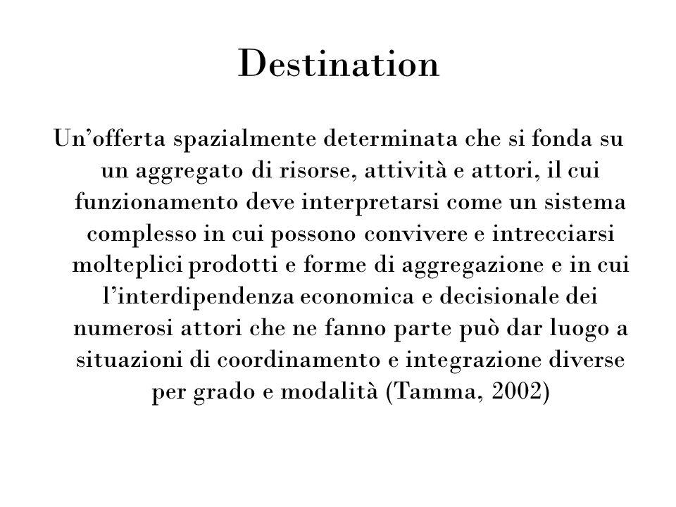 Destination Unofferta spazialmente determinata che si fonda su un aggregato di risorse, attività e attori, il cui funzionamento deve interpretarsi com