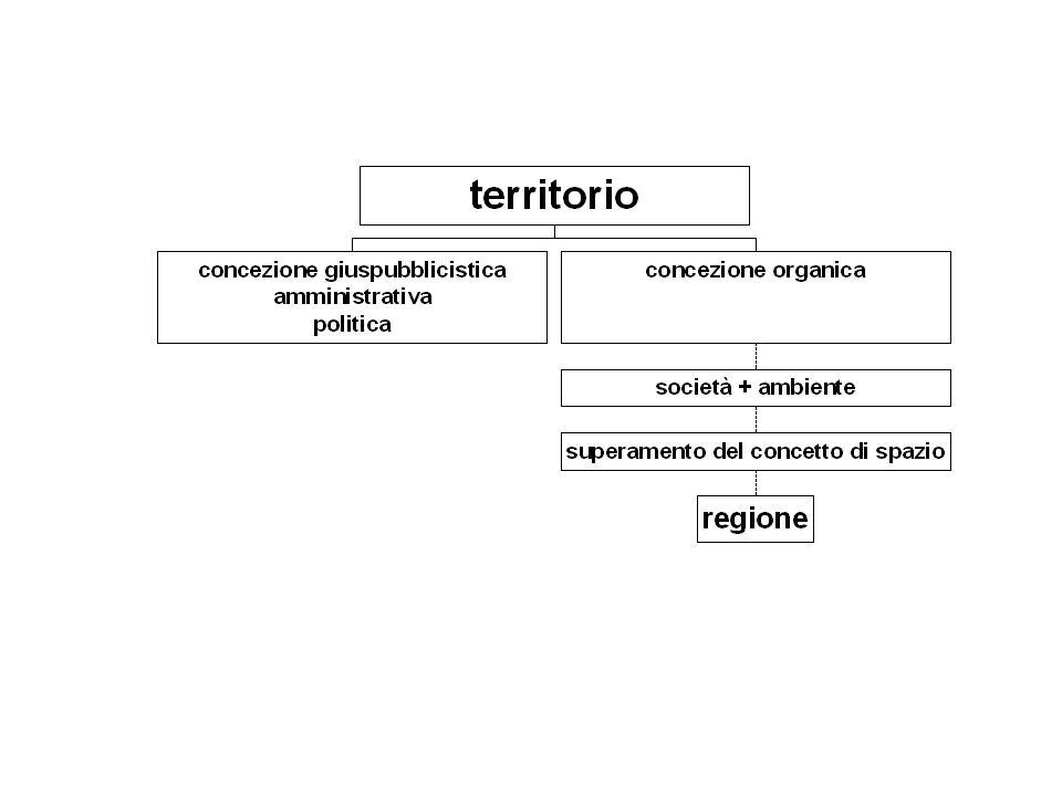 Lo Stato (2) organizzazione politico-amministrativa Stato unitario Stato regionale Stato federale