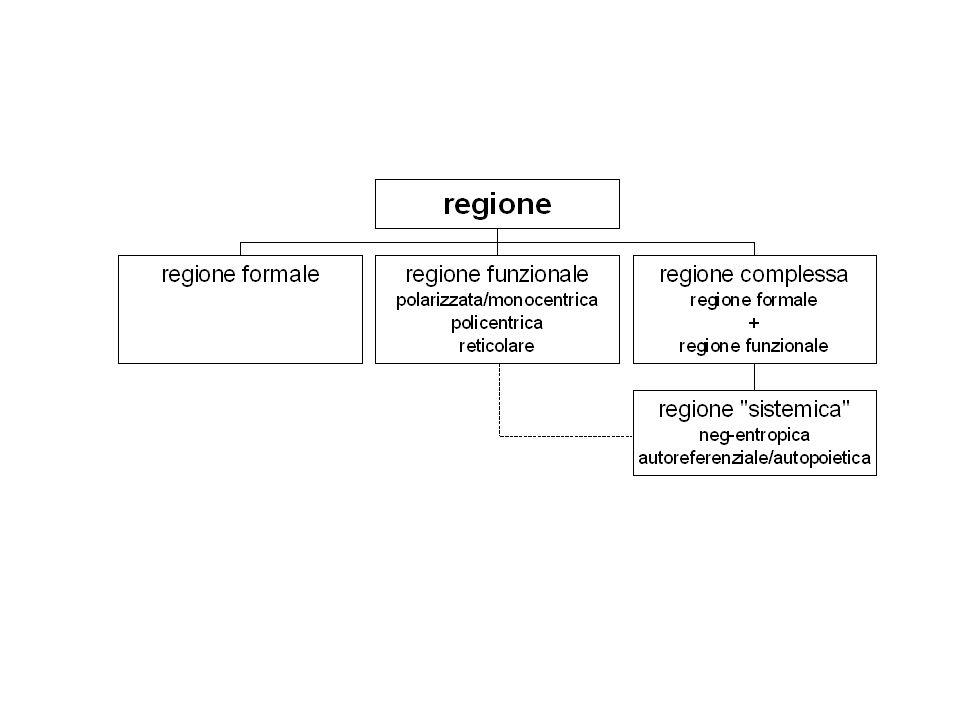 La Teoria Generale dei Sistemi nellanalisi geografica sistema: insieme di elementi e di attributi interrelati che costituiscono forse un tutto organico più o meno strutturato