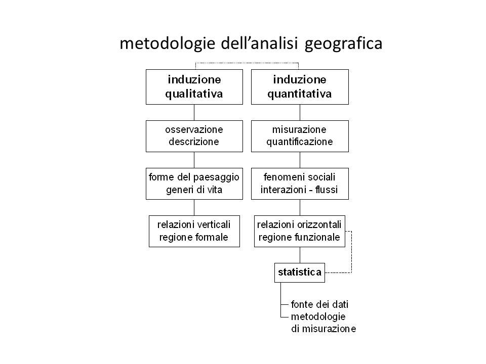 metodologie dellanalisi geografica