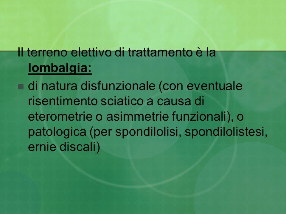 Il terreno elettivo di trattamento è la lombalgia: di natura disfunzionale (con eventuale risentimento sciatico a causa di eterometrie o asimmetrie fu