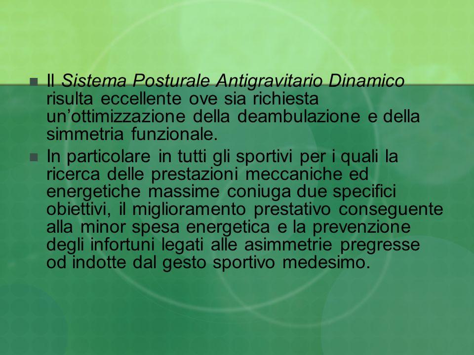Il Sistema Posturale Antigravitario Dinamico risulta eccellente ove sia richiesta unottimizzazione della deambulazione e della simmetria funzionale. I