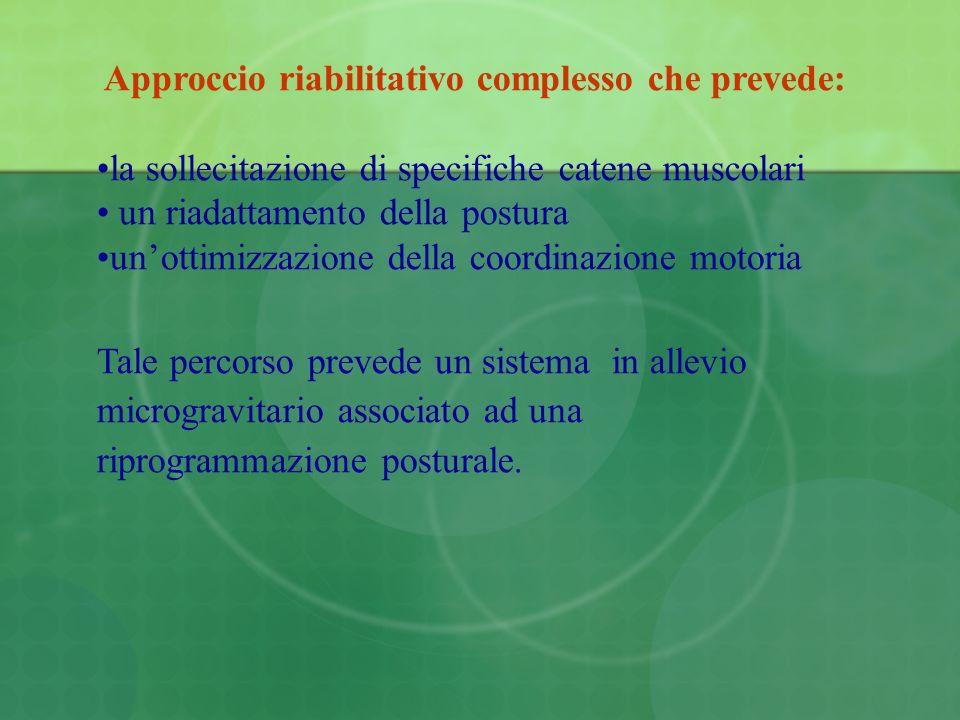 Approccio riabilitativo complesso che prevede: la sollecitazione di specifiche catene muscolari un riadattamento della postura unottimizzazione della