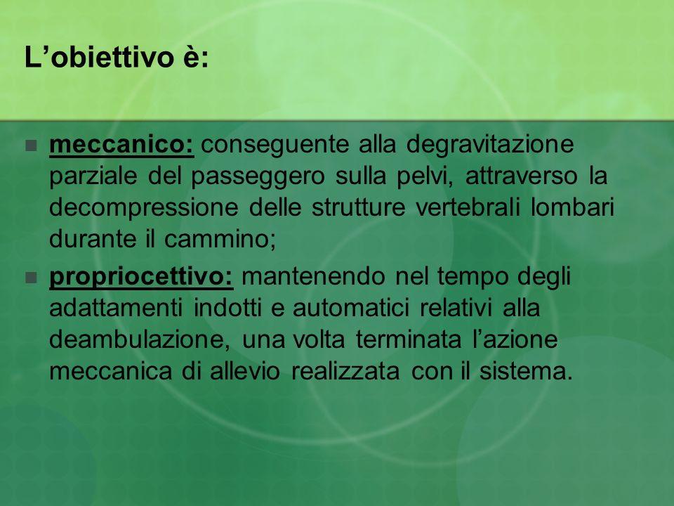 Lobiettivo è: meccanico: conseguente alla degravitazione parziale del passeggero sulla pelvi, attraverso la decompressione delle strutture vertebrali
