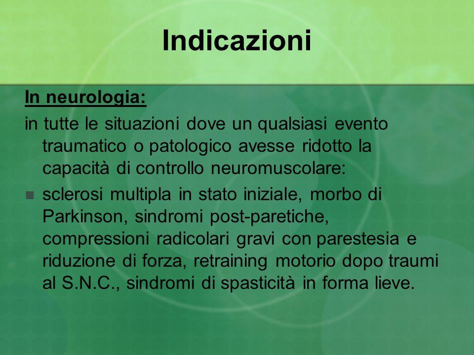 Indicazioni In neurologia: in tutte le situazioni dove un qualsiasi evento traumatico o patologico avesse ridotto la capacità di controllo neuromuscol