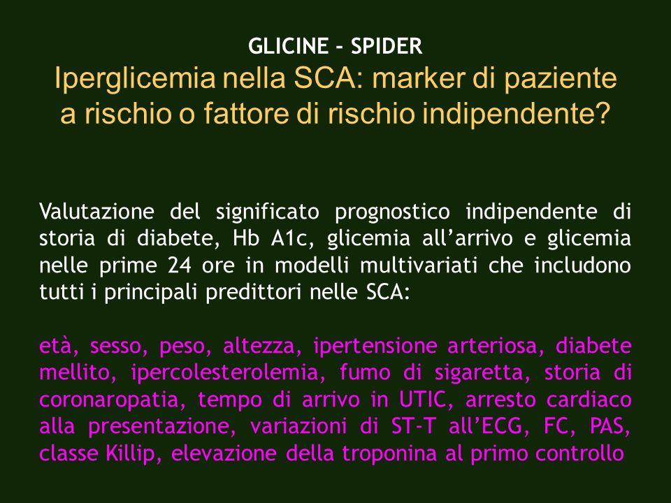 GLICINE - SPIDER Iperglicemia nella SCA: marker di paziente a rischio o fattore di rischio indipendente? Valutazione del significato prognostico indip