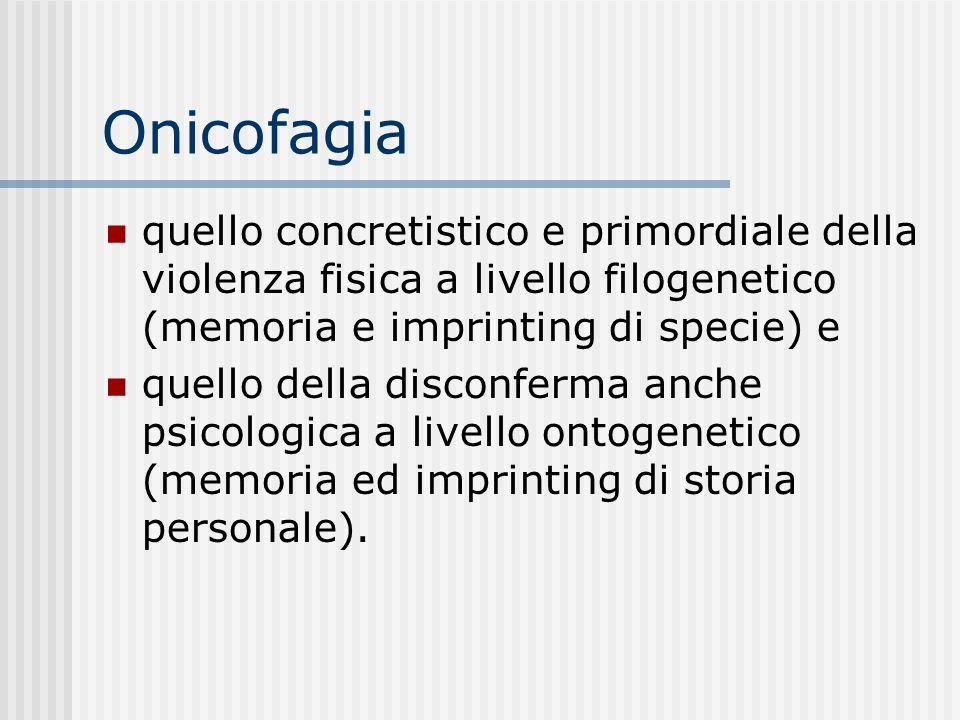 Onicofagia Entrambi simboli e sopravvivenze di arcaiche armi che il corpo animale conserva: artigli e zanne. Viene simbolicamente eliminato quanto ser