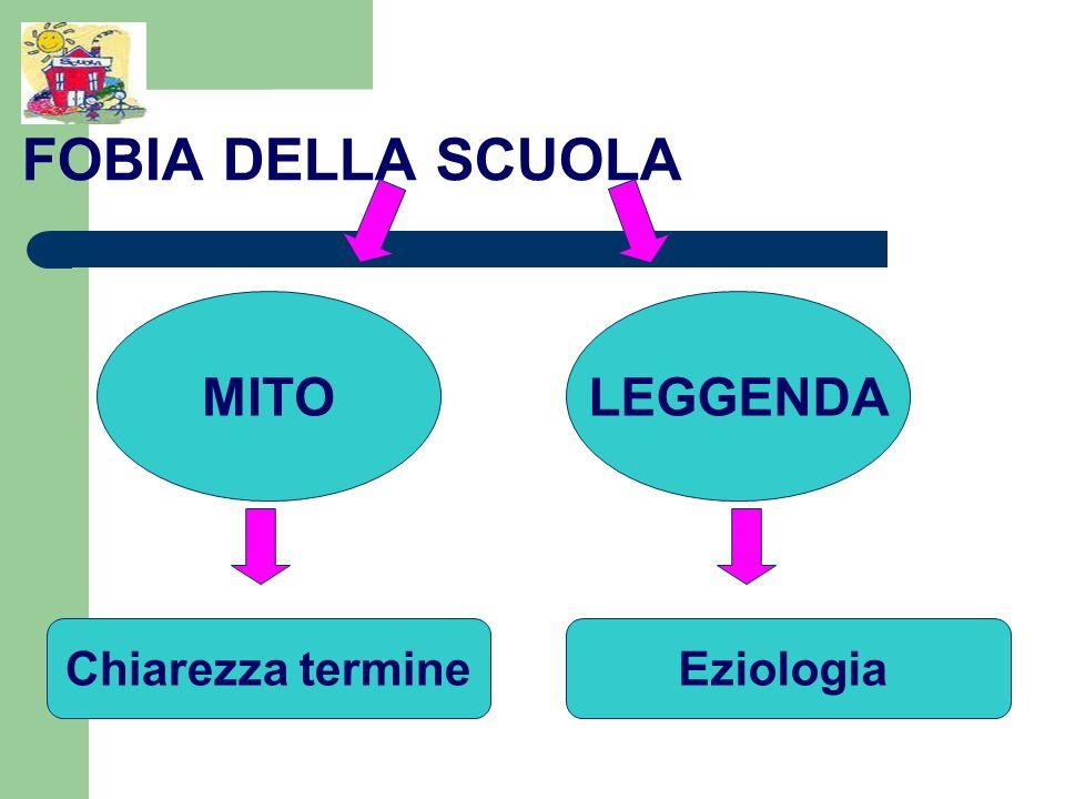 FOBIA DELLA SCUOLA MITOLEGGENDA Chiarezza termineEziologia