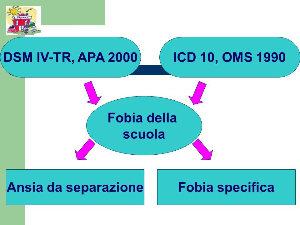 DSM IV-TR, APA 2000ICD 10, OMS 1990 Fobia della scuola Ansia da separazioneFobia specifica