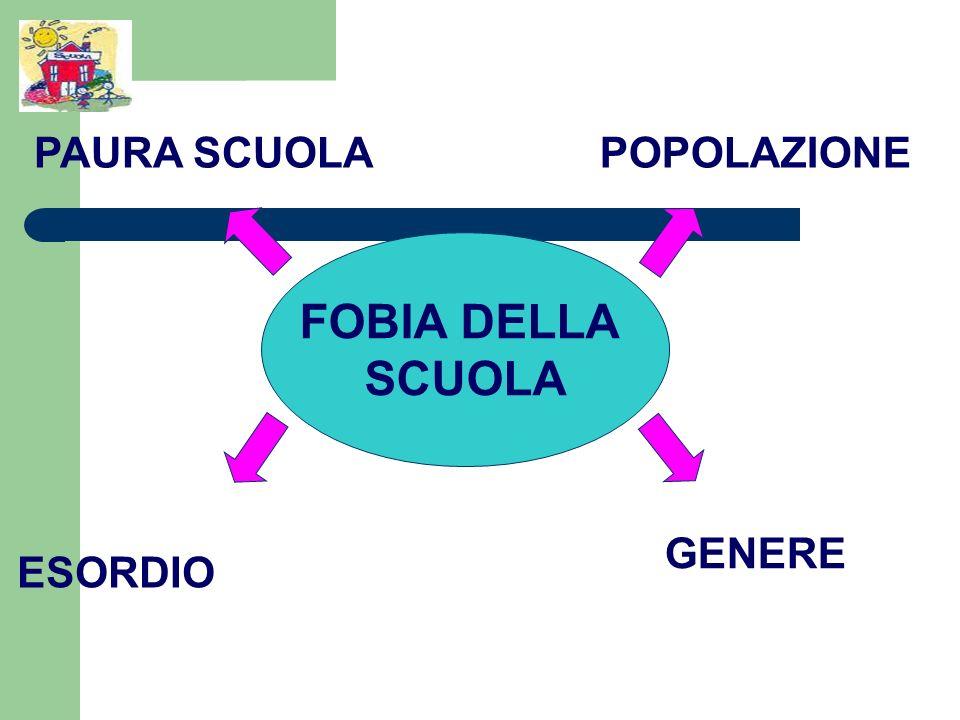 FOBIA DELLA SCUOLA ESORDIO PAURA SCUOLAPOPOLAZIONE GENERE