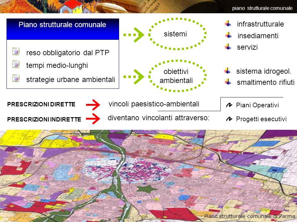 piano strutturale comunale Piano strutturale comunale reso obbligatorio dal PTP tempi medio-lunghi strategie urbane ambientali infrastrutturale insedi