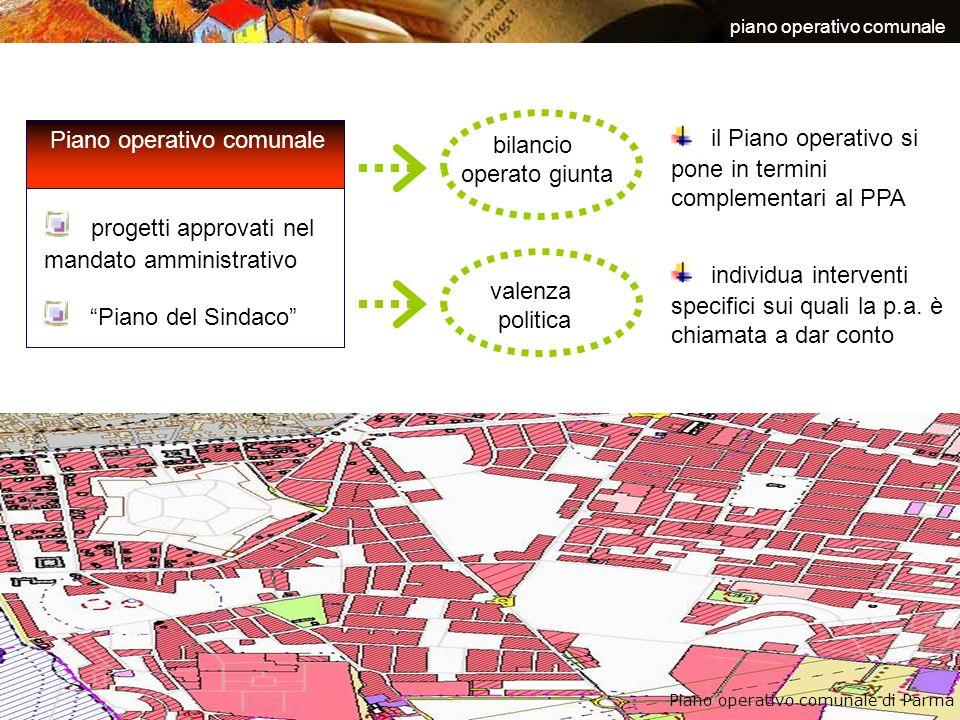 piano operativo comunale Piano operativo comunale progetti approvati nel mandato amministrativo Piano del Sindaco Piano operativo comunale di Parma il