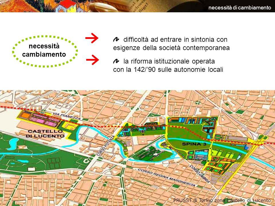 necessità di cambiamento PRUSST di Torino zona Castello di Lucento necessità cambiamento difficoltà ad entrare in sintonia con esigenze della società