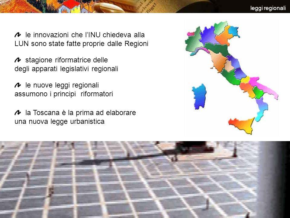 leggi regionali le innovazioni che lINU chiedeva alla LUN sono state fatte proprie dalle Regioni stagione riformatrice delle degli apparati legislativ