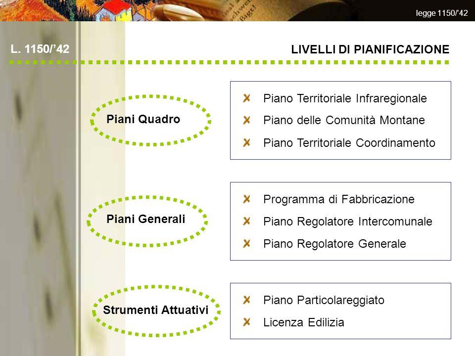 legge 1150/42 Strumenti Attuativi Piani Generali Piani Quadro Programma di Fabbricazione Piano Regolatore Intercomunale Piano Regolatore Generale Pian