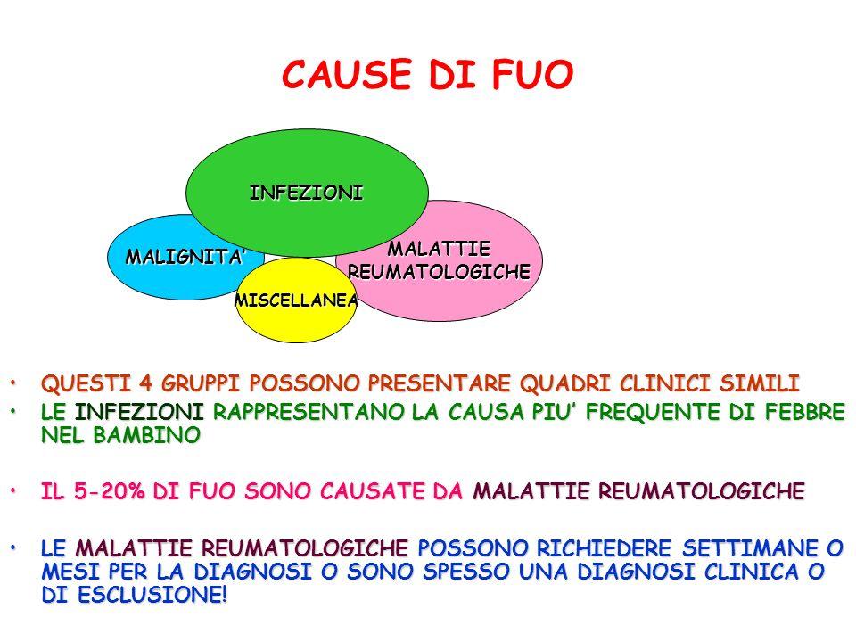 CAUSE DI FUO MALATTIE INFETTIVE SISTEMICHE (batteriche, virali, protozoarie) MALATTIE INFETTIVE SISTEMICHE (batteriche, virali, protozoarie) MALATTIE INFETTIVE A LOCALIZZAZIONE DI ORGANO (endocarditi, osteomieliti) MALATTIE INFETTIVE A LOCALIZZAZIONE DI ORGANO (endocarditi, osteomieliti) MALATTIE INFIAMMATORIE A PATOGENESI NON INFETTIVA (malattie reumatologiche, granulomatose) MALATTIE INFIAMMATORIE A PATOGENESI NON INFETTIVA (malattie reumatologiche, granulomatose) MALATTIE NEOPLASTICHE (leucemie, linfomi, neuroblastomi) MALATTIE NEOPLASTICHE (leucemie, linfomi, neuroblastomi) MALATTIE EREDITARIO-METABOLICHE (ittiosi, disautonomia familiare) MALATTIE EREDITARIO-METABOLICHE (ittiosi, disautonomia familiare) FEBBRE DA INGANNO (fittizia, Munchausen by proxy) FEBBRE DA INGANNO (fittizia, Munchausen by proxy) ASSUNZIONE DI FARMACI (antibiotici, FANS, anticomiziali) ASSUNZIONE DI FARMACI (antibiotici, FANS, anticomiziali)