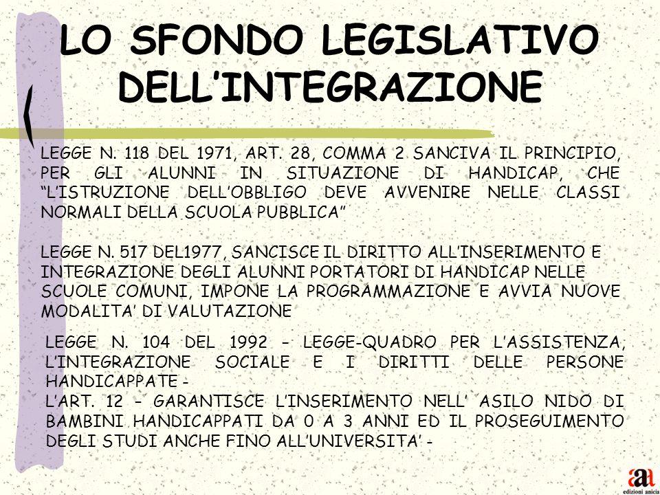 LO SFONDO LEGISLATIVO DELLINTEGRAZIONE LEGGE N. 118 DEL 1971, ART. 28, COMMA 2 SANCIVA IL PRINCIPIO, PER GLI ALUNNI IN SITUAZIONE DI HANDICAP, CHE LIS