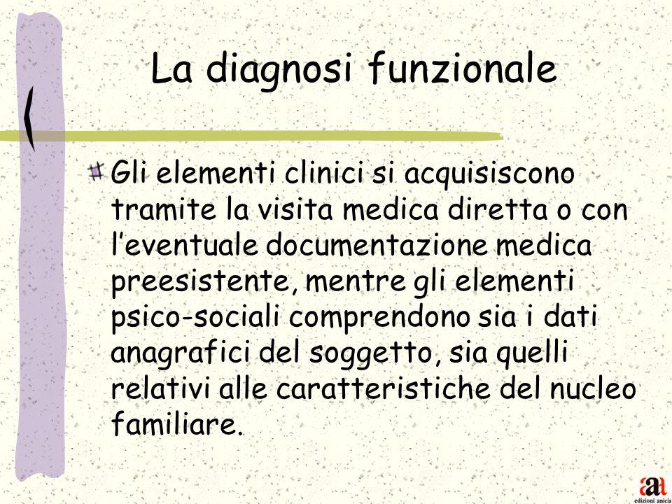 La diagnosi funzionale Gli elementi clinici si acquisiscono tramite la visita medica diretta o con leventuale documentazione medica preesistente, ment